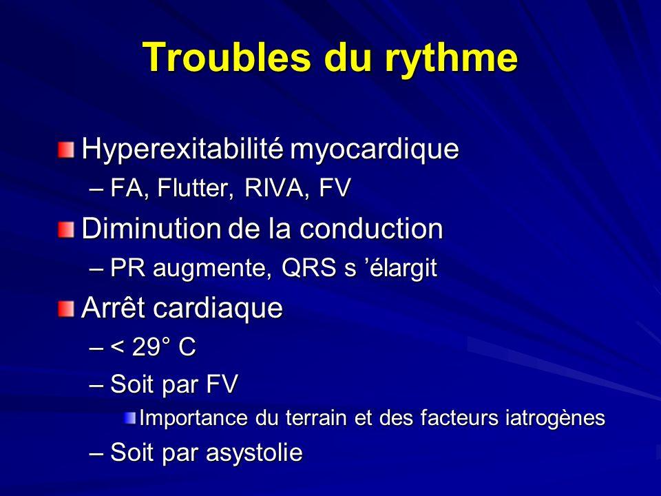 Troubles du rythme Hyperexitabilité myocardique