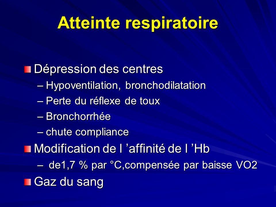 Atteinte respiratoire