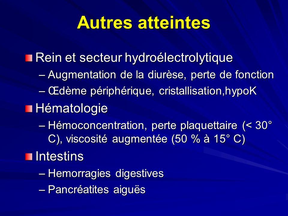 Autres atteintes Rein et secteur hydroélectrolytique Hématologie
