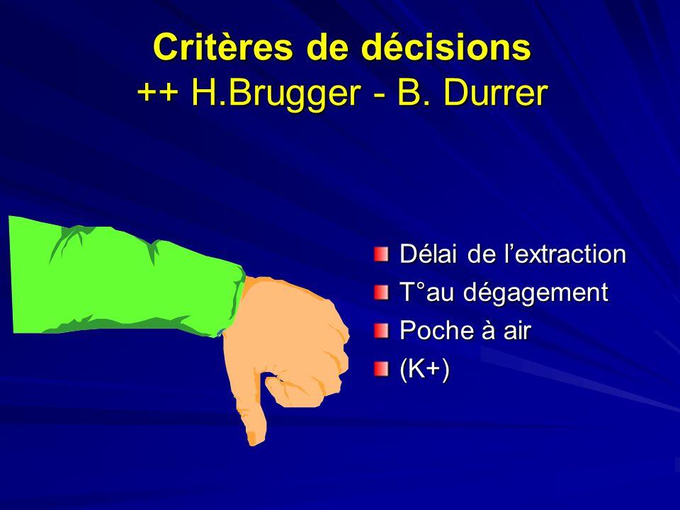 Critères de décisions ++ H.Brugger - B. Durrer