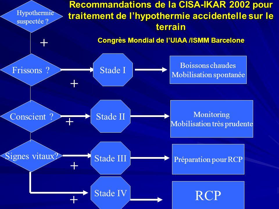 Recommandations de la CISA-IKAR 2002 pour traitement de l'hypothermie accidentelle sur le terrain Congrès Mondial de l'UIAA /ISMM Barcelone