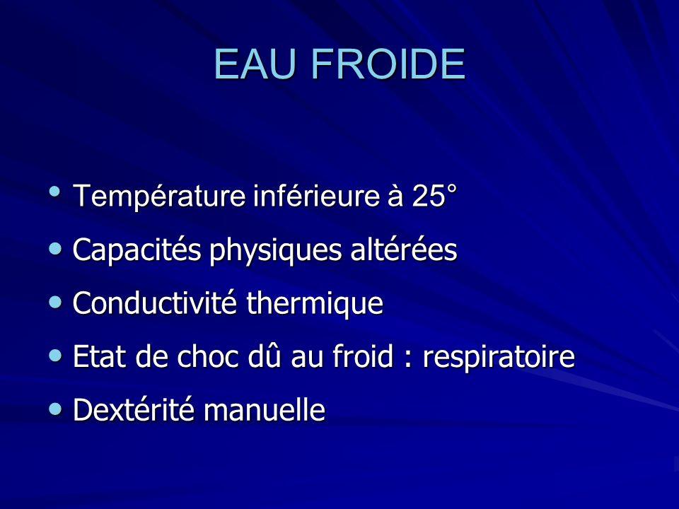 EAU FROIDE Température inférieure à 25° Capacités physiques altérées