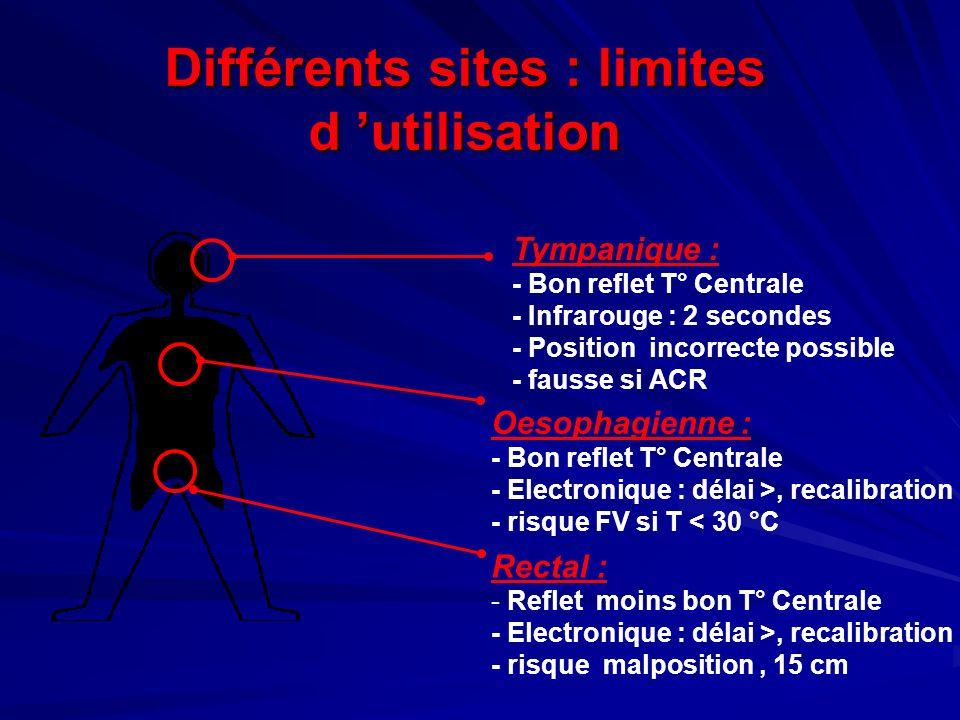 Différents sites : limites d 'utilisation