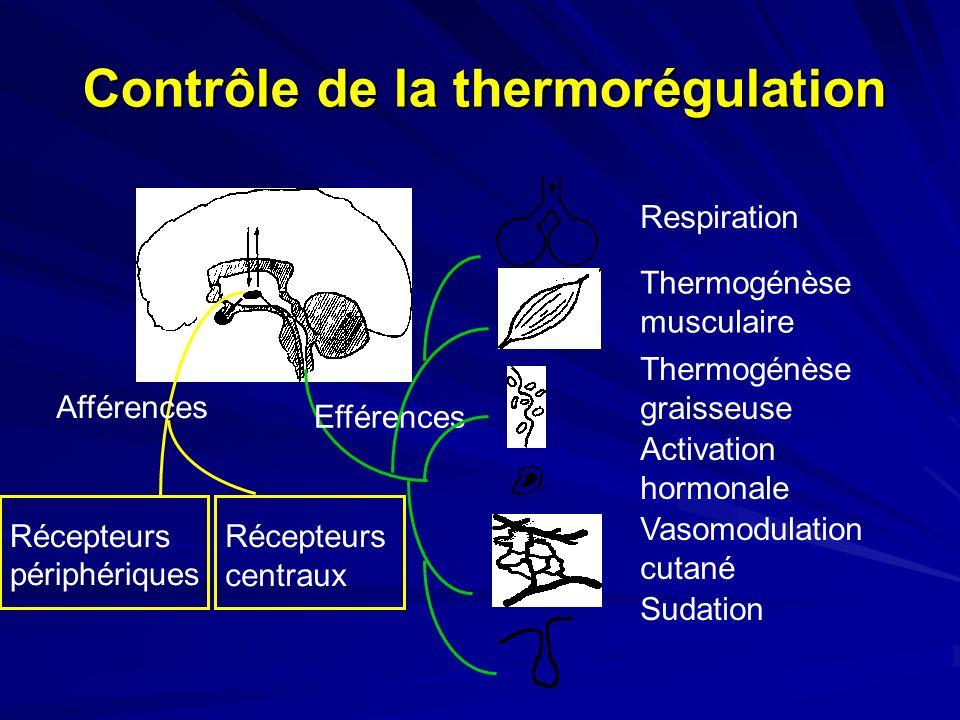Contrôle de la thermorégulation
