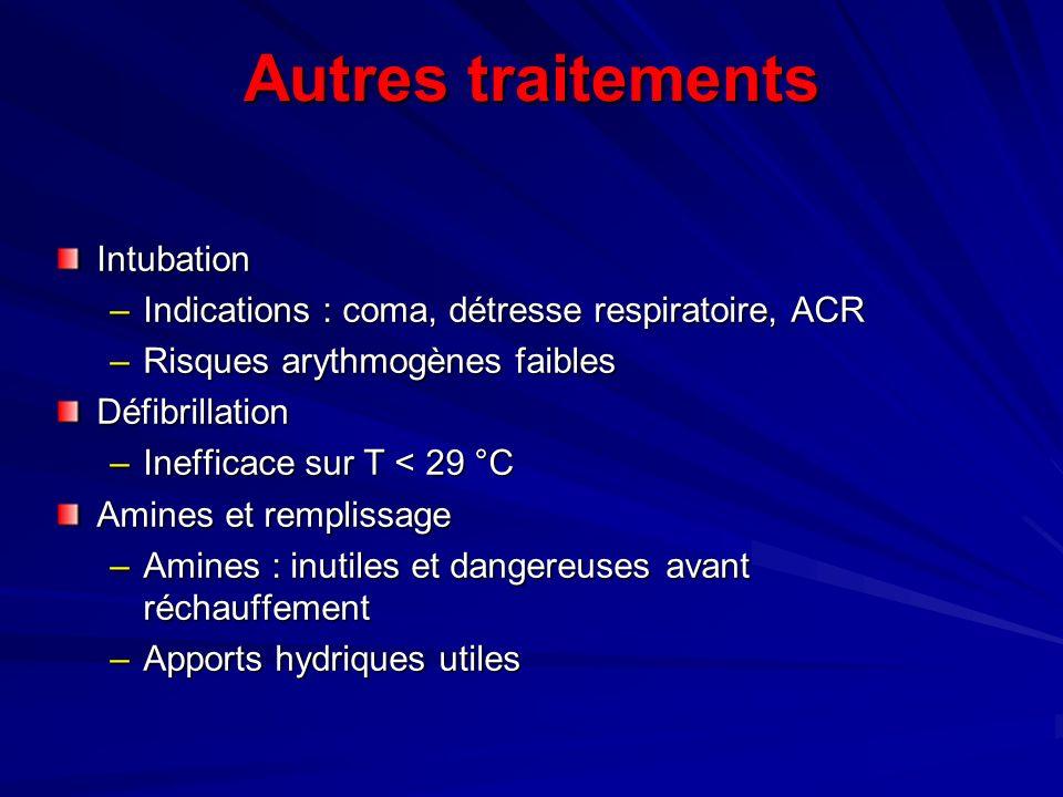 Autres traitements Intubation