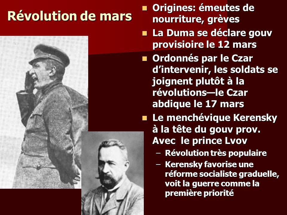 Révolution de mars Origines: émeutes de nourriture, grèves