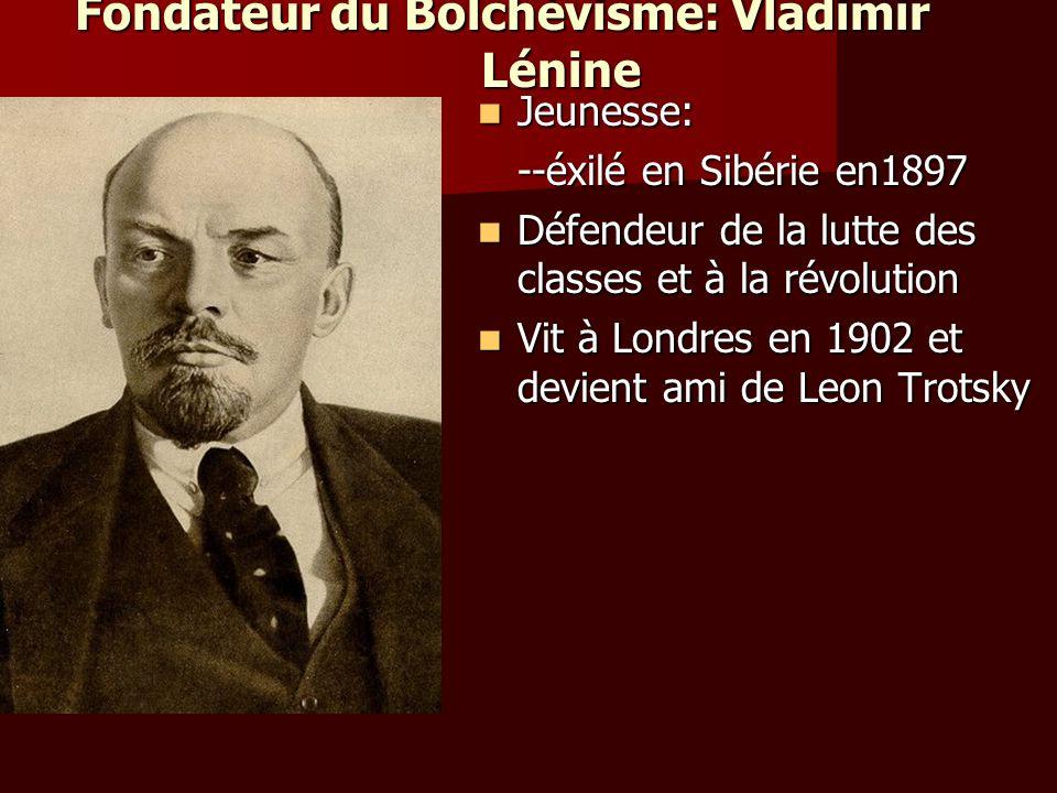 Fondateur du Bolchévisme: Vladimir Lénine
