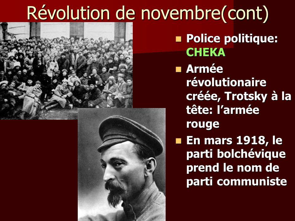 Révolution de novembre(cont)