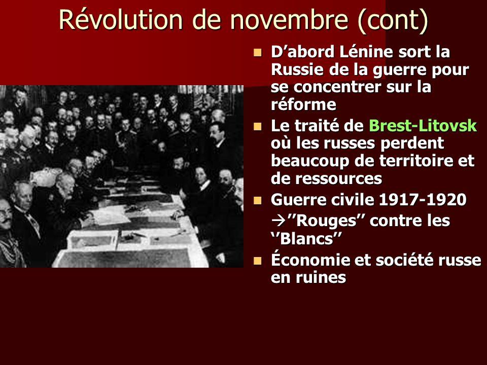Révolution de novembre (cont)