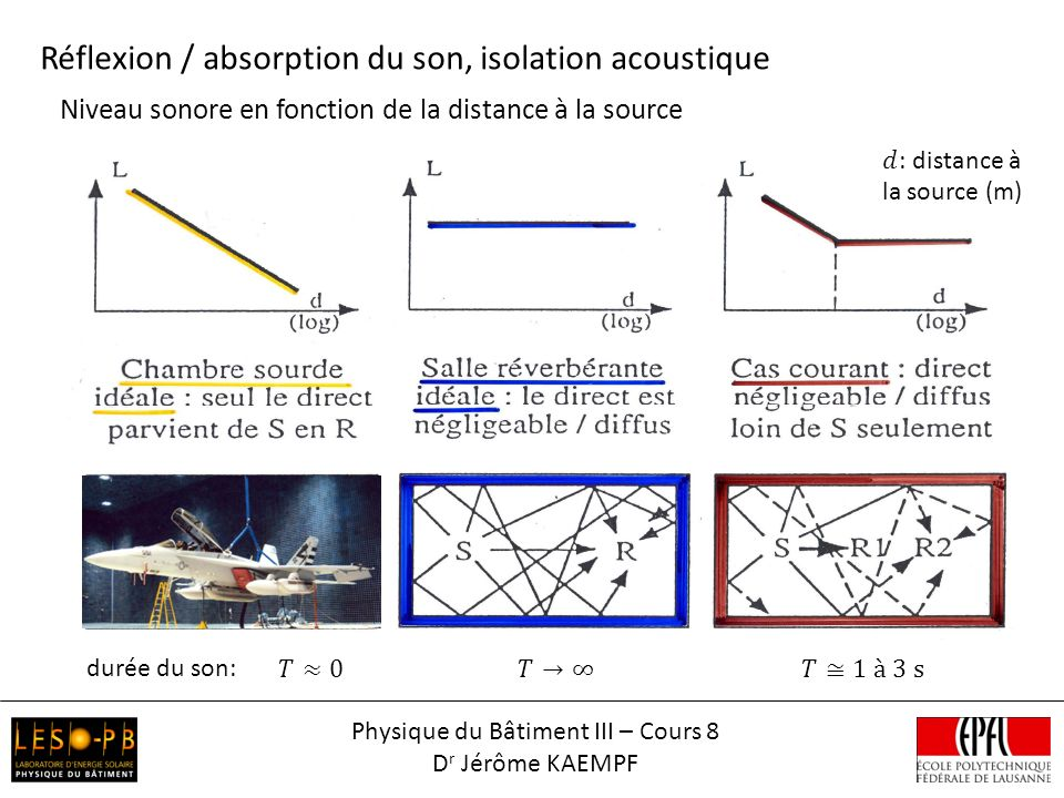 Physique du Bâtiment III – Cours 8