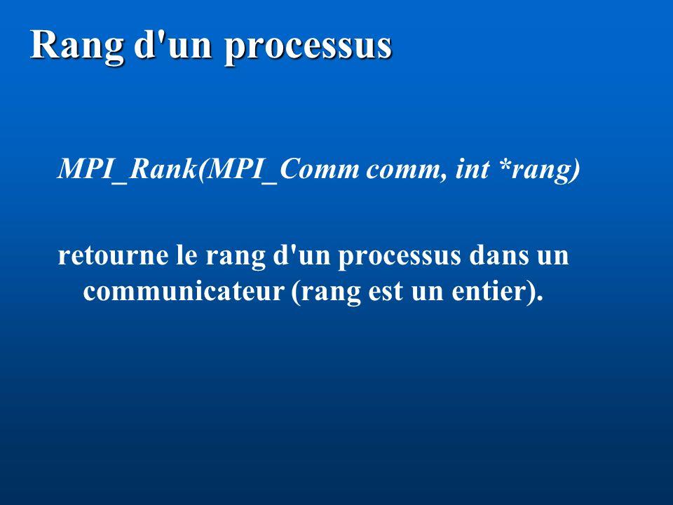 Rang d un processus MPI_Rank(MPI_Comm comm, int *rang)
