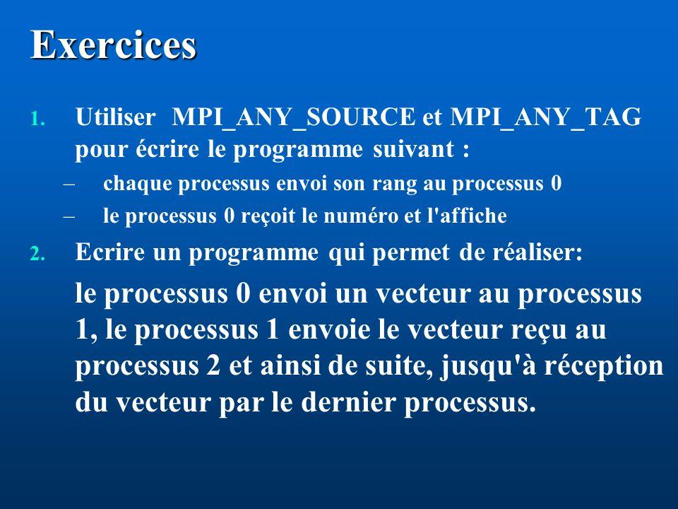 Exercices Utiliser MPI_ANY_SOURCE et MPI_ANY_TAG pour écrire le programme suivant : chaque processus envoi son rang au processus 0.