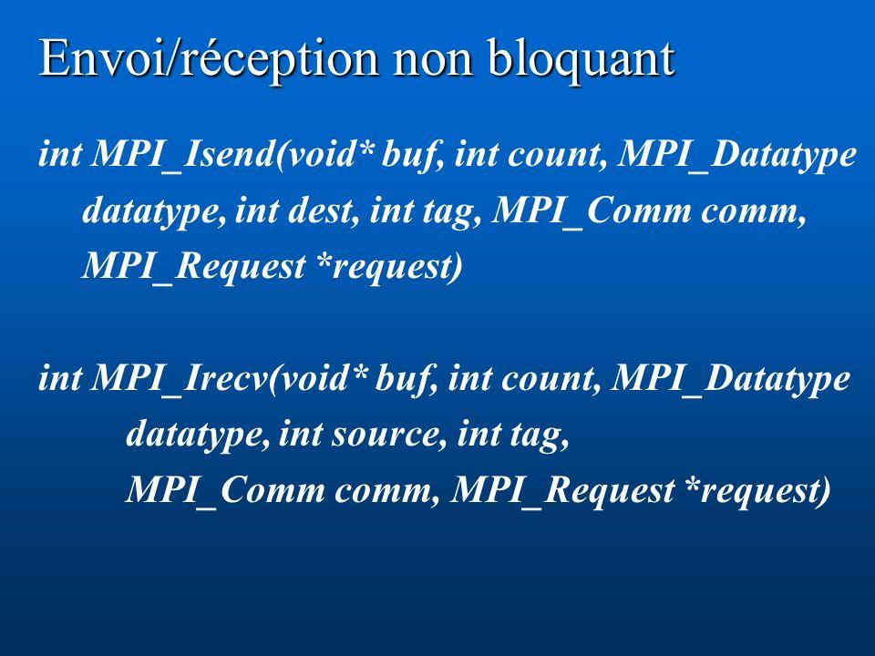 Envoi/réception non bloquant