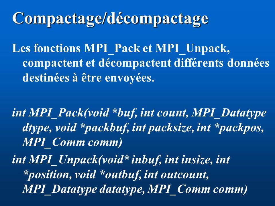 Compactage/décompactage