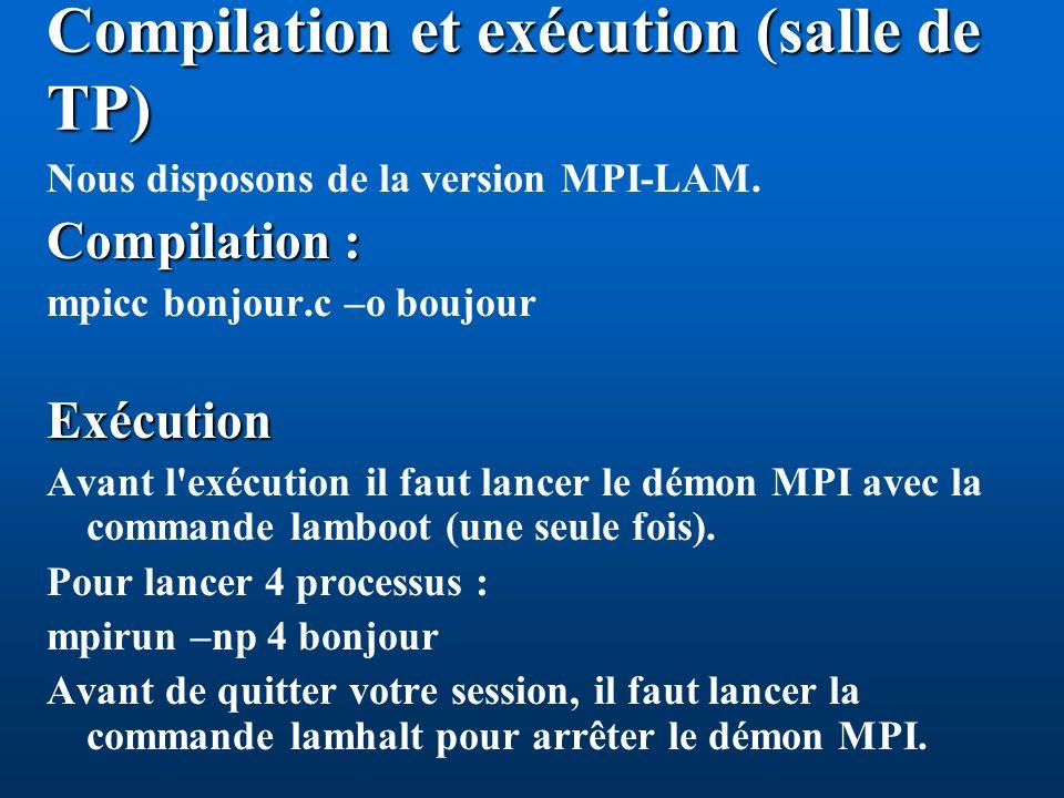 Compilation et exécution (salle de TP)