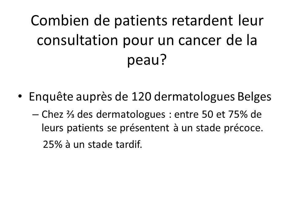 Combien de patients retardent leur consultation pour un cancer de la peau