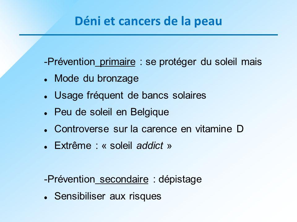 Déni et cancers de la peau