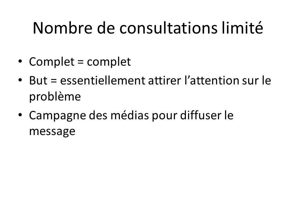 Nombre de consultations limité