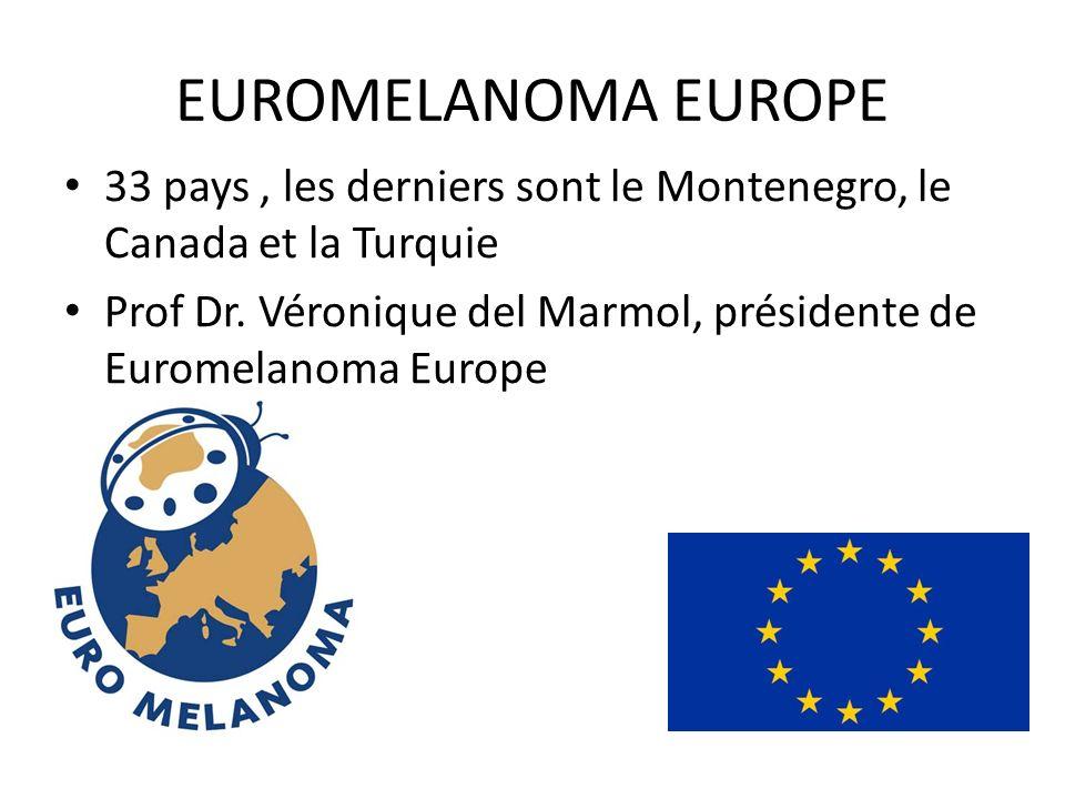 EUROMELANOMA EUROPE 33 pays , les derniers sont le Montenegro, le Canada et la Turquie.