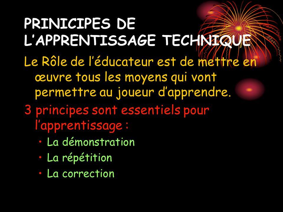 PRINICIPES DE L'APPRENTISSAGE TECHNIQUE