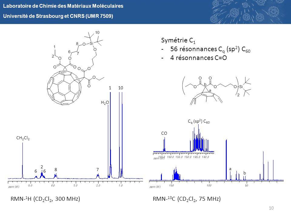 Symétrie C1 56 résonnances Cq (sp2) C60 4 résonnances C=O