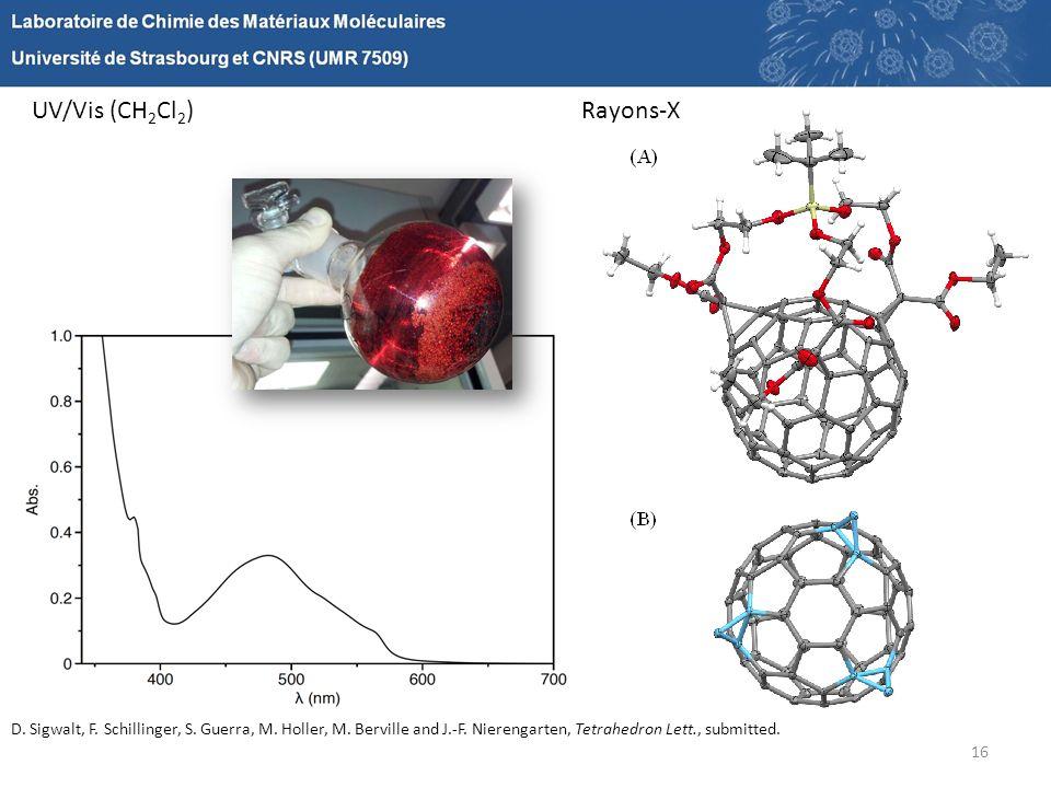 UV/Vis (CH2Cl2) Rayons-X
