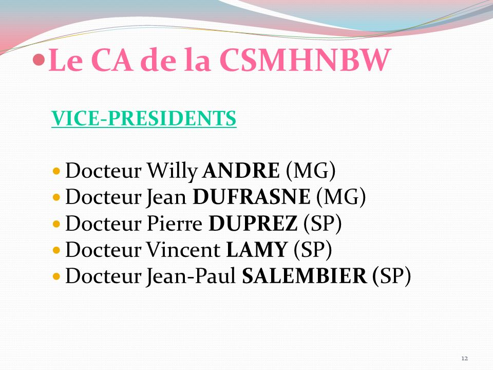 Le CA de la CSMHNBW Docteur Willy ANDRE (MG)