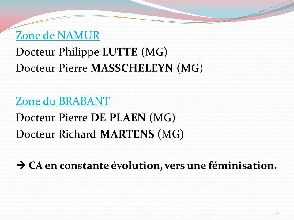 Docteur Philippe LUTTE (MG) Docteur Pierre MASSCHELEYN (MG)