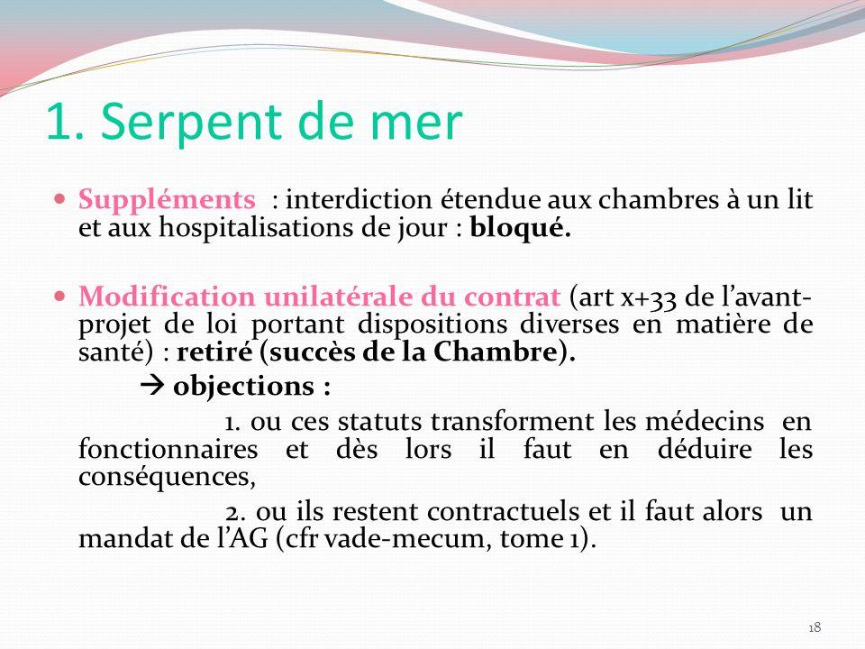 1. Serpent de mer Suppléments : interdiction étendue aux chambres à un lit et aux hospitalisations de jour : bloqué.