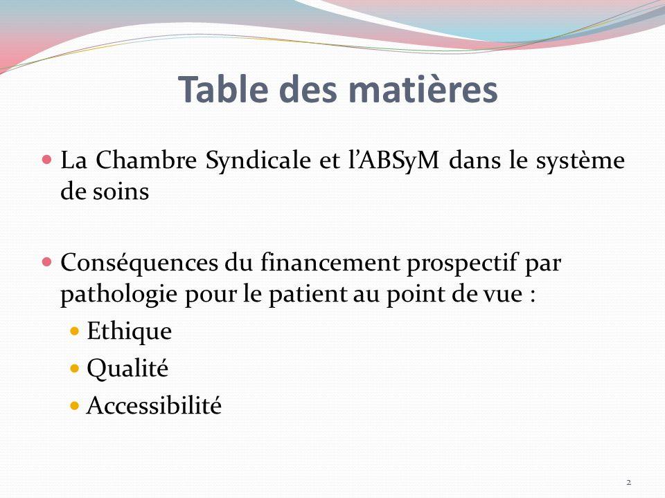 Table des matières La Chambre Syndicale et l'ABSyM dans le système de soins.