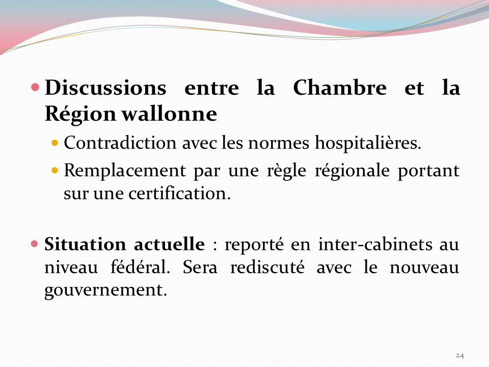 Discussions entre la Chambre et la Région wallonne