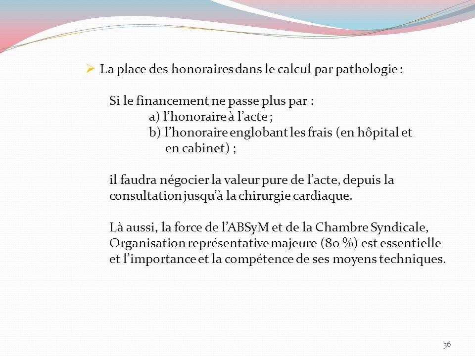 La place des honoraires dans le calcul par pathologie :