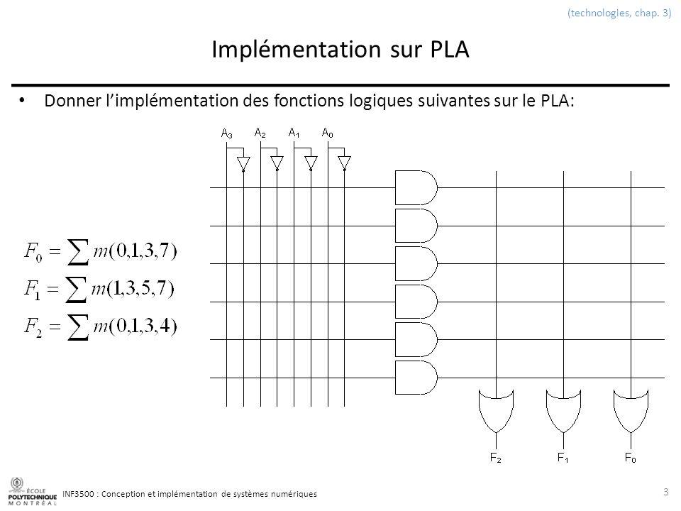 Implémentation sur PLA