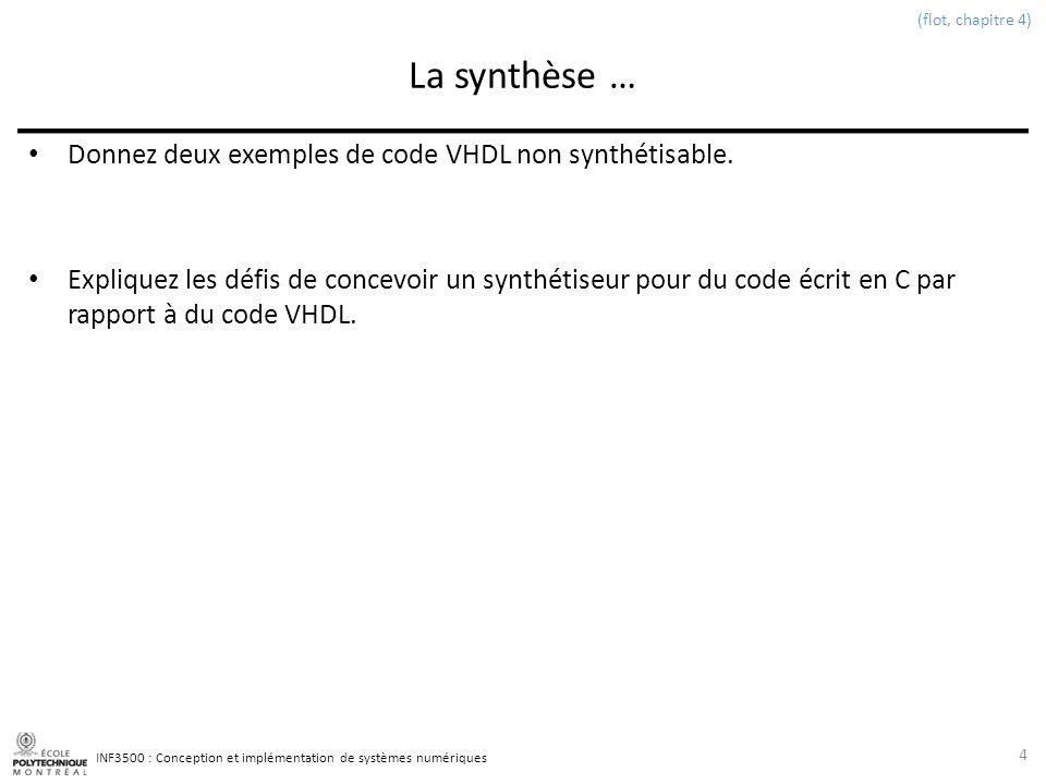 La synthèse … Donnez deux exemples de code VHDL non synthétisable.