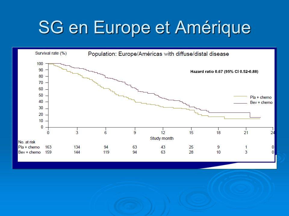 SG en Europe et Amérique