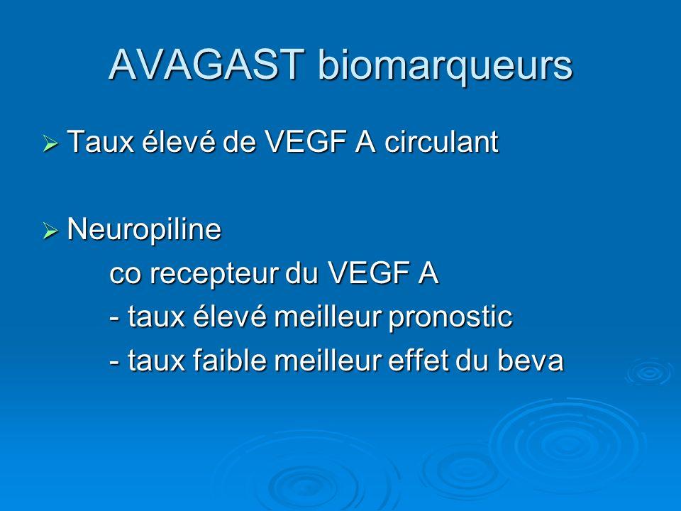 AVAGAST biomarqueurs Taux élevé de VEGF A circulant Neuropiline