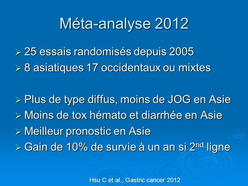 Méta-analyse 2012 25 essais randomisés depuis 2005