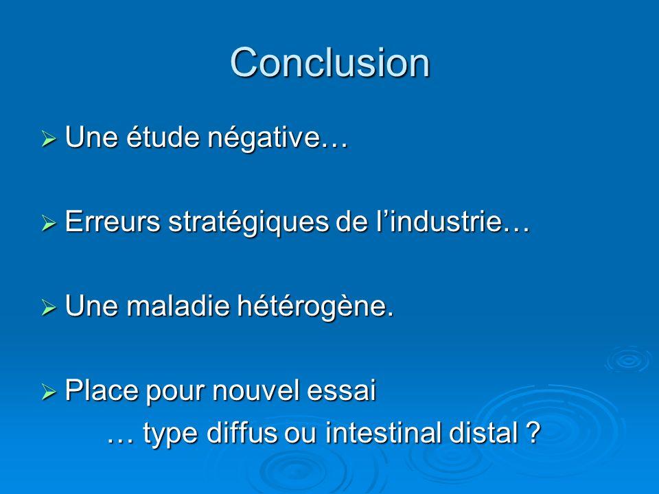 Conclusion Une étude négative… Erreurs stratégiques de l'industrie…