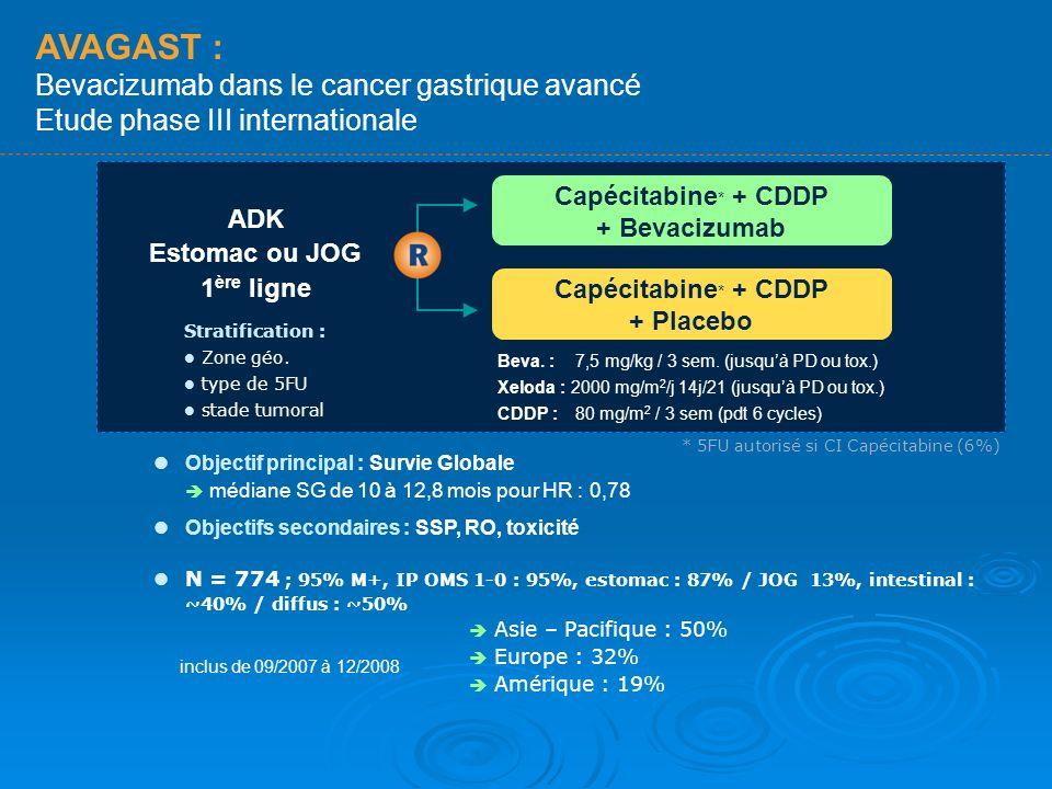 Capécitabine* + CDDP + Placebo