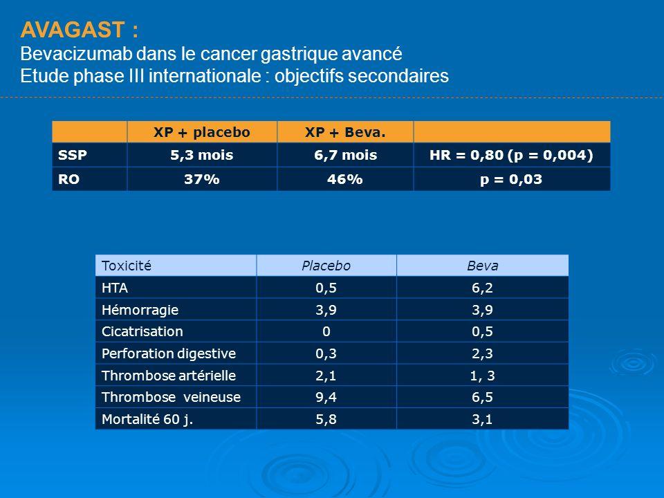 AVAGAST : Bevacizumab dans le cancer gastrique avancé