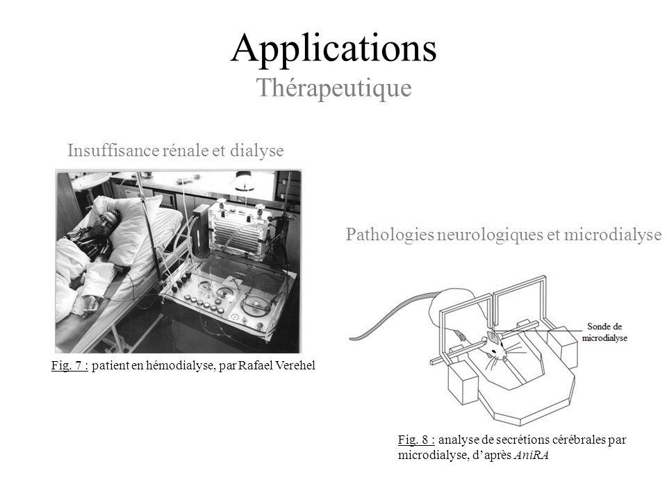 Applications Thérapeutique