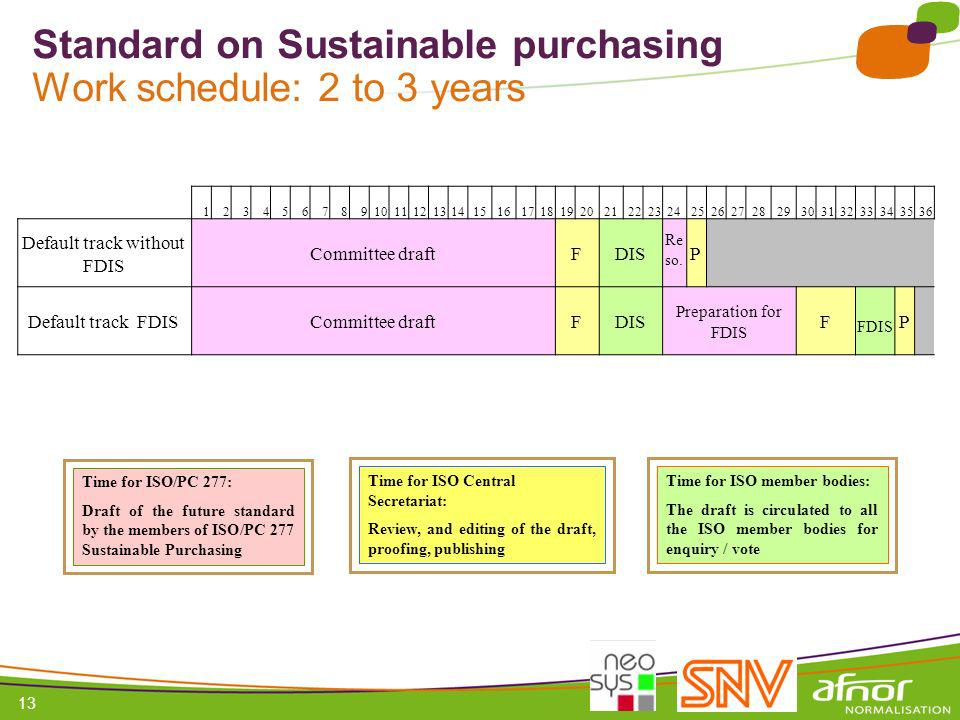 Standard on Sustainable purchasing Work schedule: 2 to 3 years
