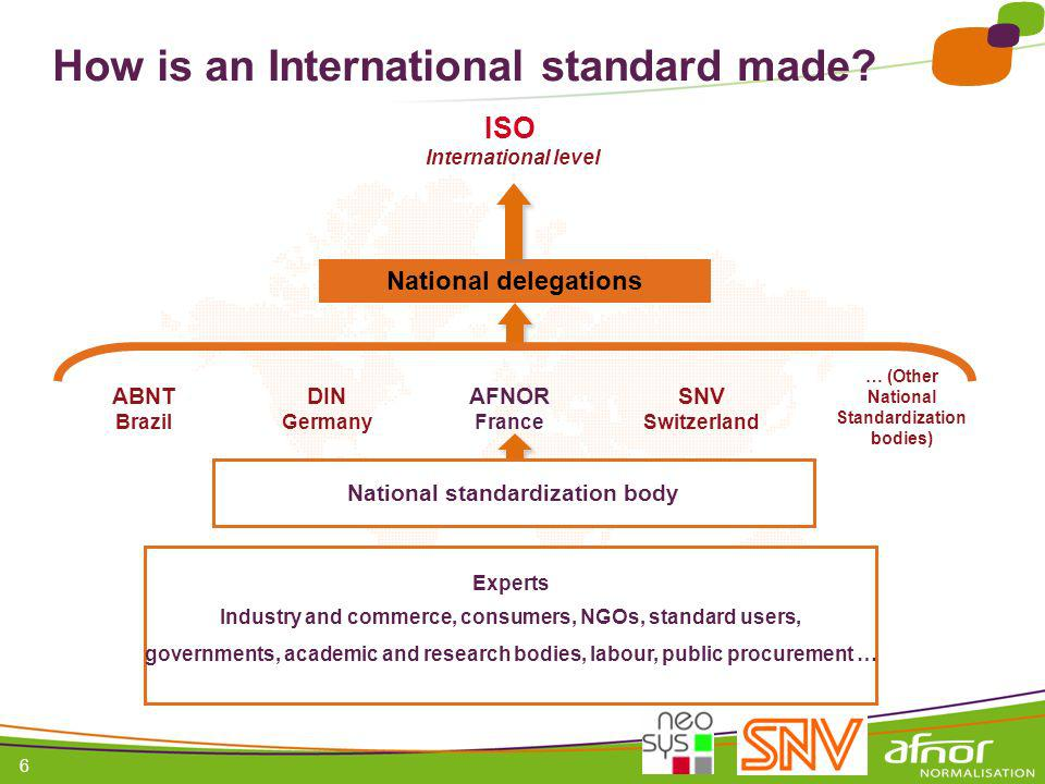 How is an International standard made