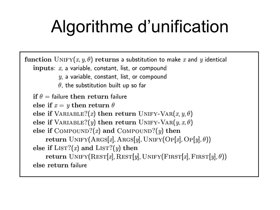 Algorithme d'unification