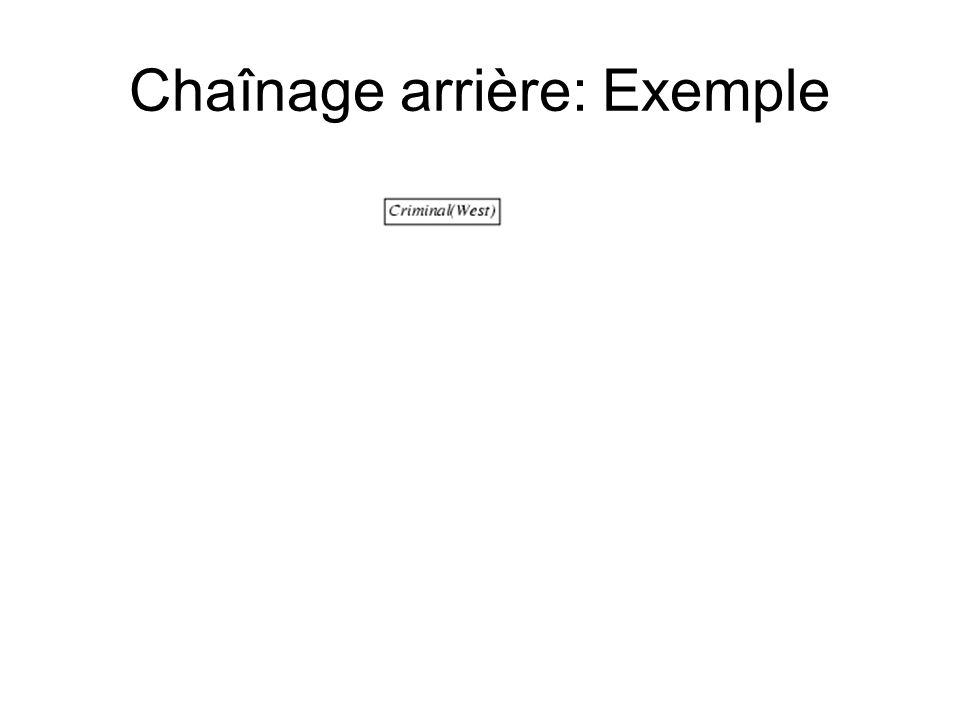 Chaînage arrière: Exemple