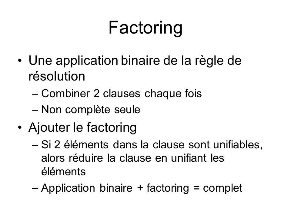 Factoring Une application binaire de la règle de résolution