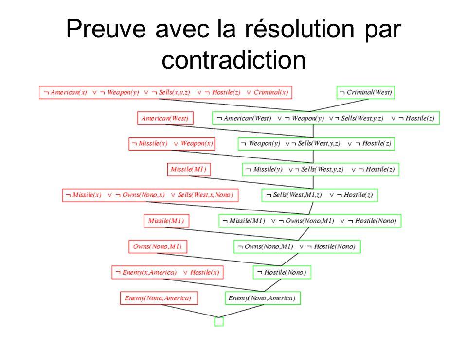 Preuve avec la résolution par contradiction