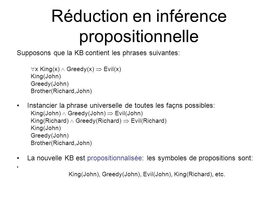 Réduction en inférence propositionnelle