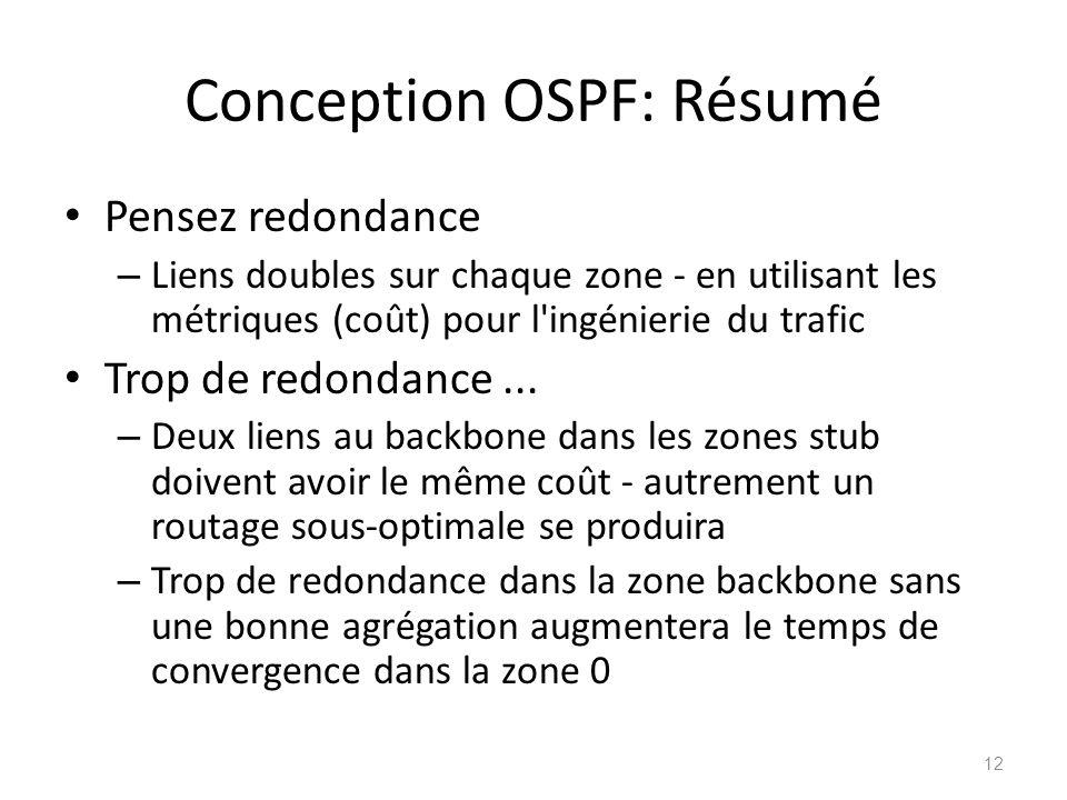 Conception OSPF: Résumé