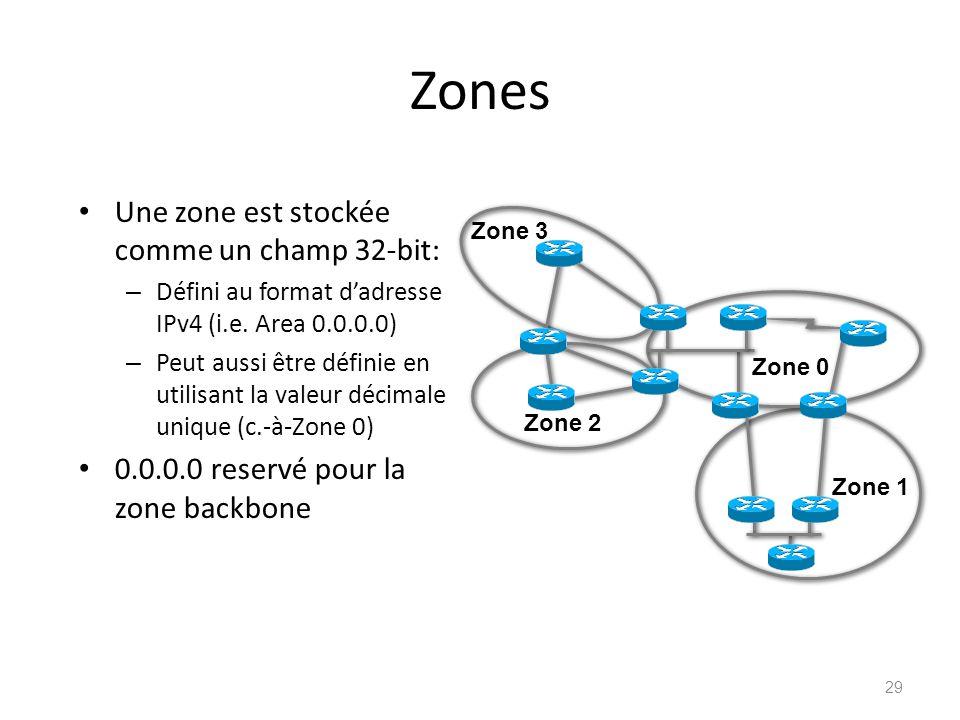 Zones Une zone est stockée comme un champ 32-bit: